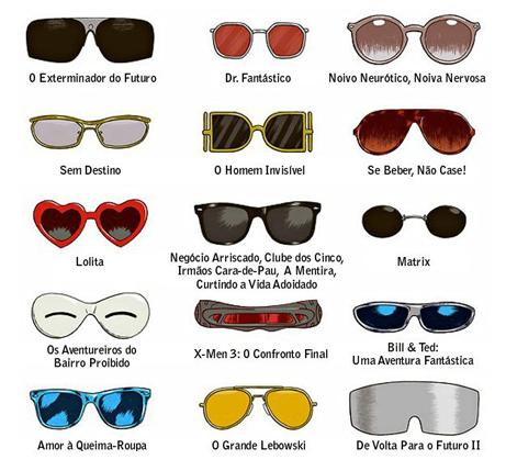 Óculos mais famosos do cinema