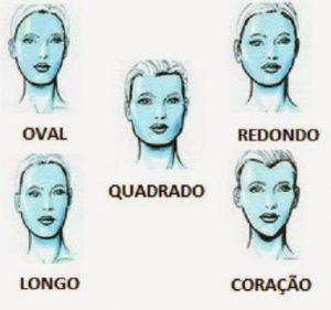 FORMATOS DO ROSTO